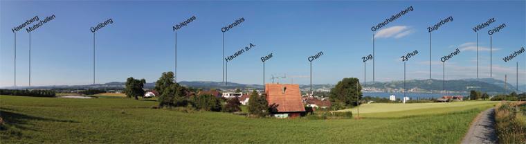 panorama-huobrain